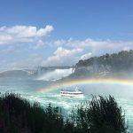 Le Cascate del Niagara dal lato Canadese: come arrivare e cosa vedere